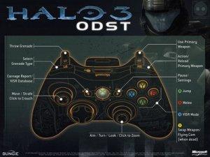 ODST default control scheme